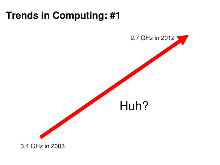 Trends in Computing: #1