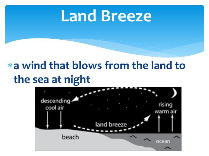 Land Breeze