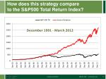 how does this strategy compare to the s p500 total return index1