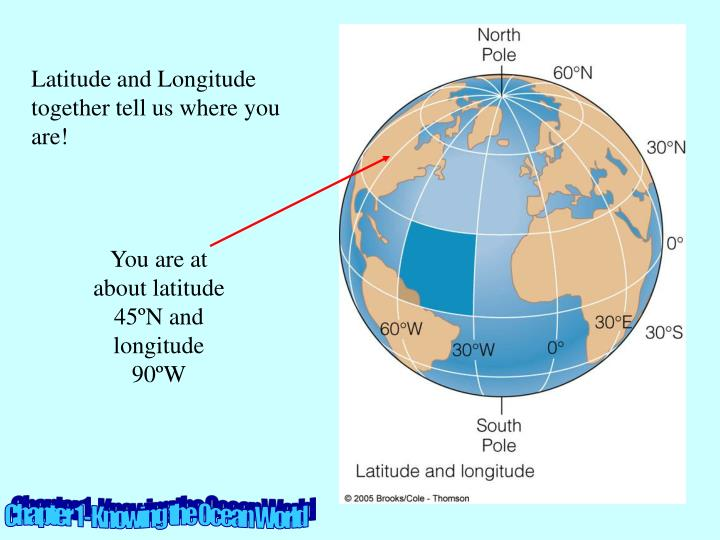 Latitude and Longitude together tell us where you are!