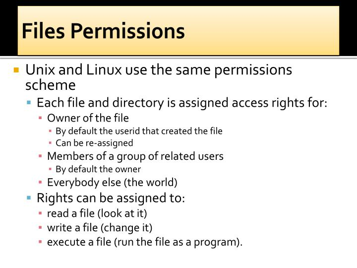 Files Permissions