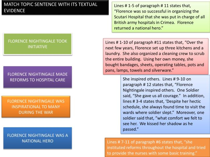 MATCH TOPIC SENTENCE WITH ITS TEXTUAL EVIDENCE