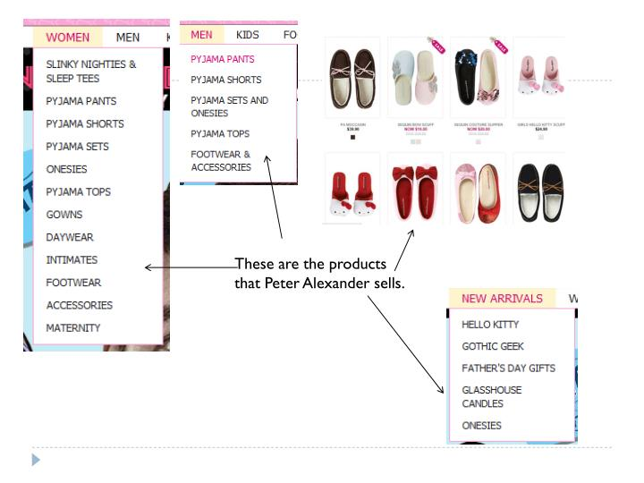 These are the products that Peter Alexander sells.