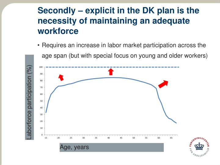 Secondly – explicit in the DK plan is the necessity of maintaining an adequate workforce