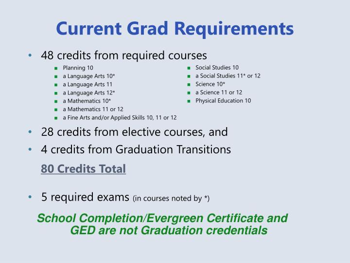 Current Grad