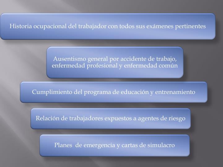 Ausentismo general por accidente de trabajo, enfermedad profesional y enfermedad común