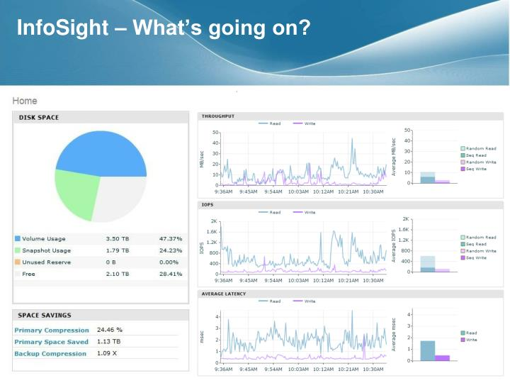 InfoSight – What's going on?