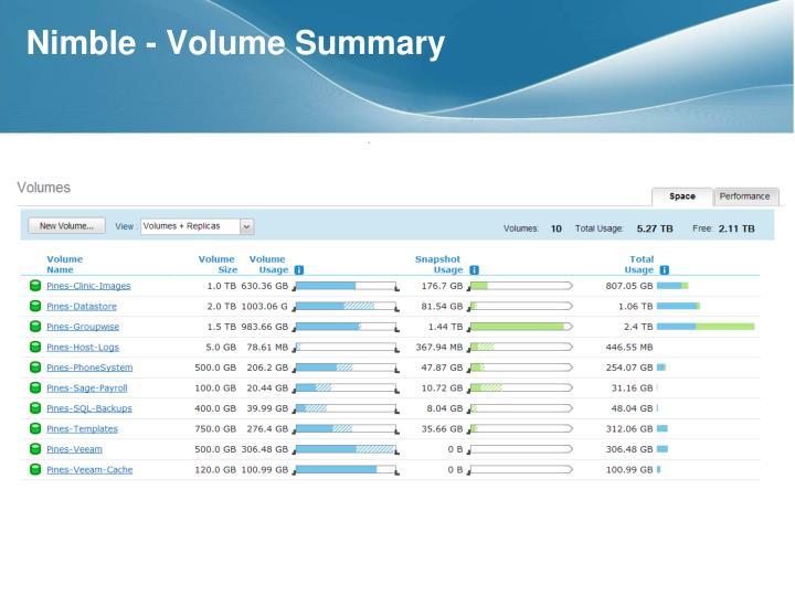 Nimble - Volume Summary