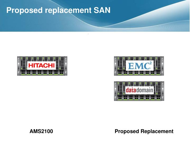 Proposed replacement SAN