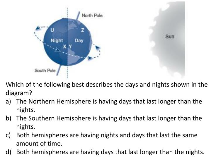 Which of the following best describes the days and nights shown in the diagram?