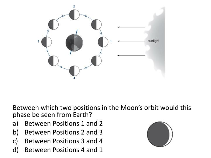 Between which two positions in the Moon's orbit would this phase be seen from Earth?