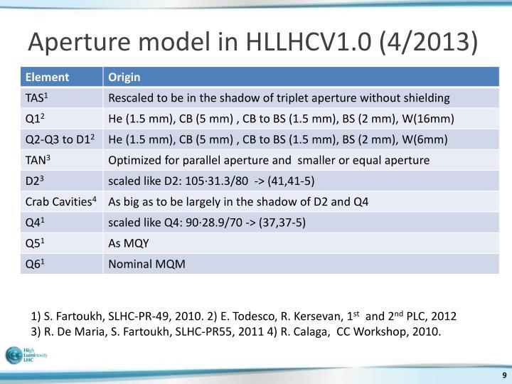 Aperture model in HLLHCV1.0 (4/2013)
