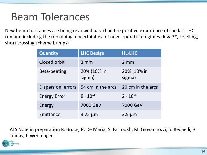 Beam Tolerances