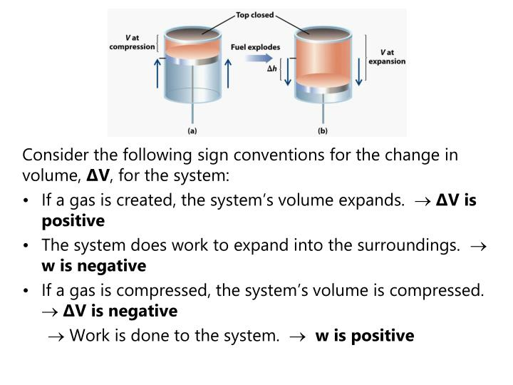 Consider the following sign conventions for the change in volume,