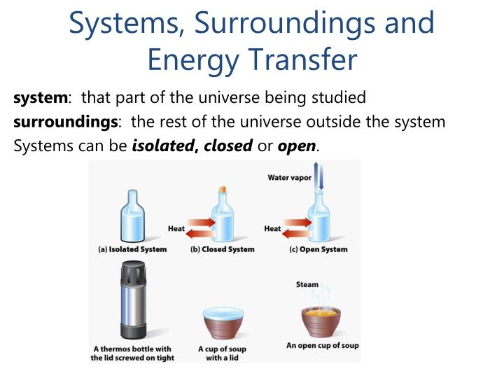 Systems, Surroundings and Energy Transfer