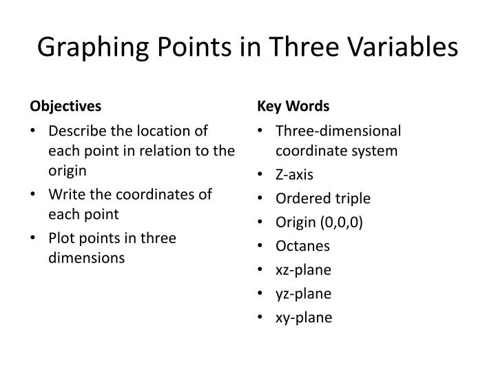 Graphing points in three variables1