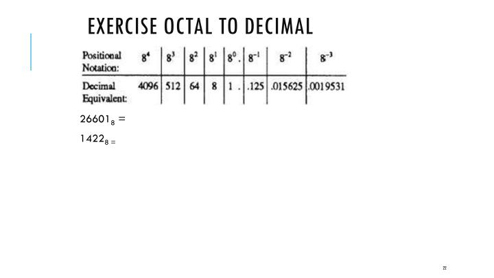 Exercise Octal to Decimal