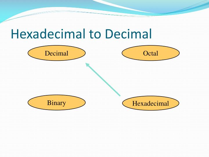 Hexadecimal to Decimal