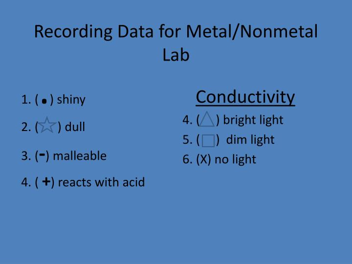 Recording Data for Metal/Nonmetal Lab