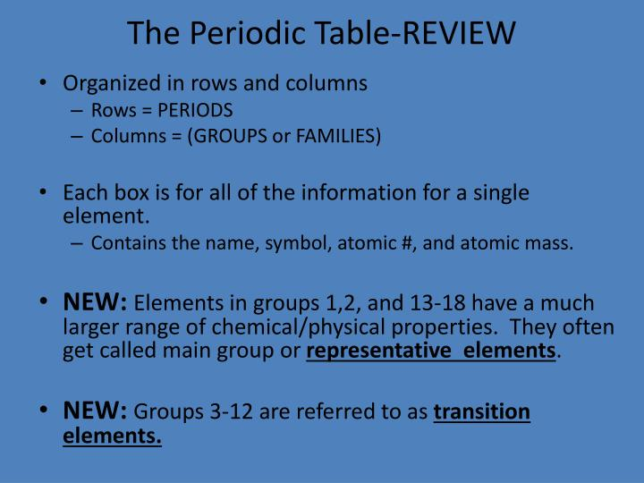 The periodic table review