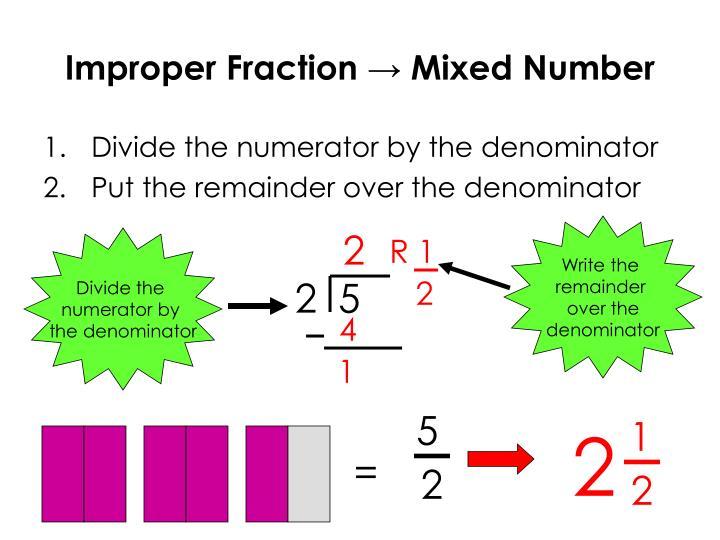 Improper Fraction → Mixed Number