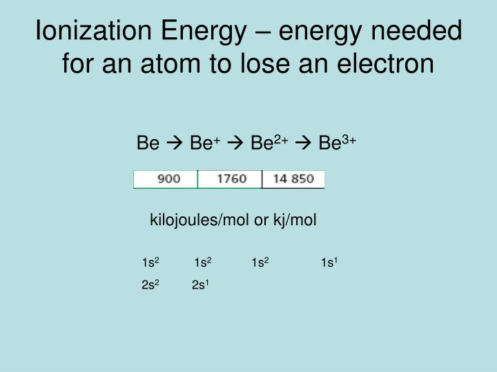 Ionization Energy – energy needed for an atom to lose an electron