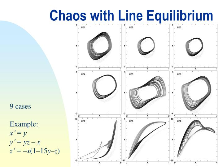 Chaos with Line Equilibrium