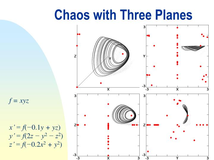 Chaos with Three Planes