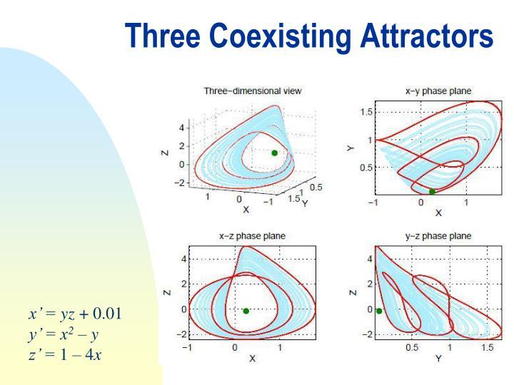 Three Coexisting Attractors
