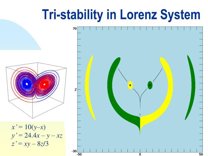 Tri-stability in Lorenz System