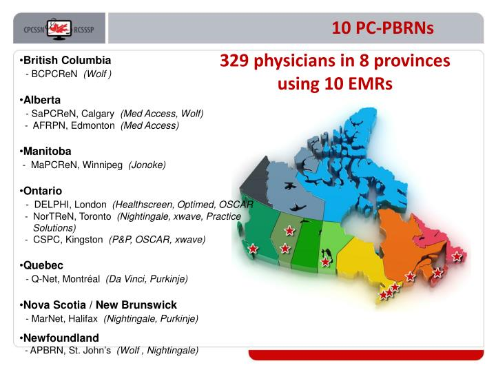 329 physicians in 8 provinces using 10 emrs