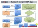 research using cpcssn data