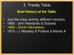 3 trendy table16