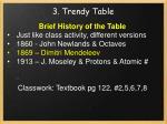 3 trendy table17