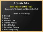 3 trendy table18