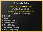 3 trendy table23