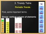 3 trendy table32