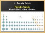 3 trendy table45