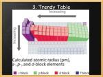 3 trendy table46