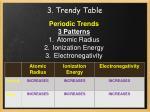 3 trendy table51