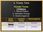 3 trendy table52