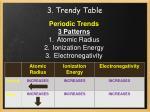 3 trendy table56