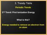 3 trendy table59