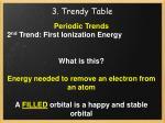 3 trendy table60