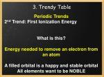 3 trendy table61