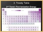 3 trendy table63
