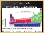 3 trendy table64