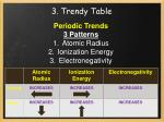 3 trendy table65