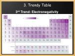 3 trendy table69