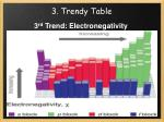 3 trendy table70